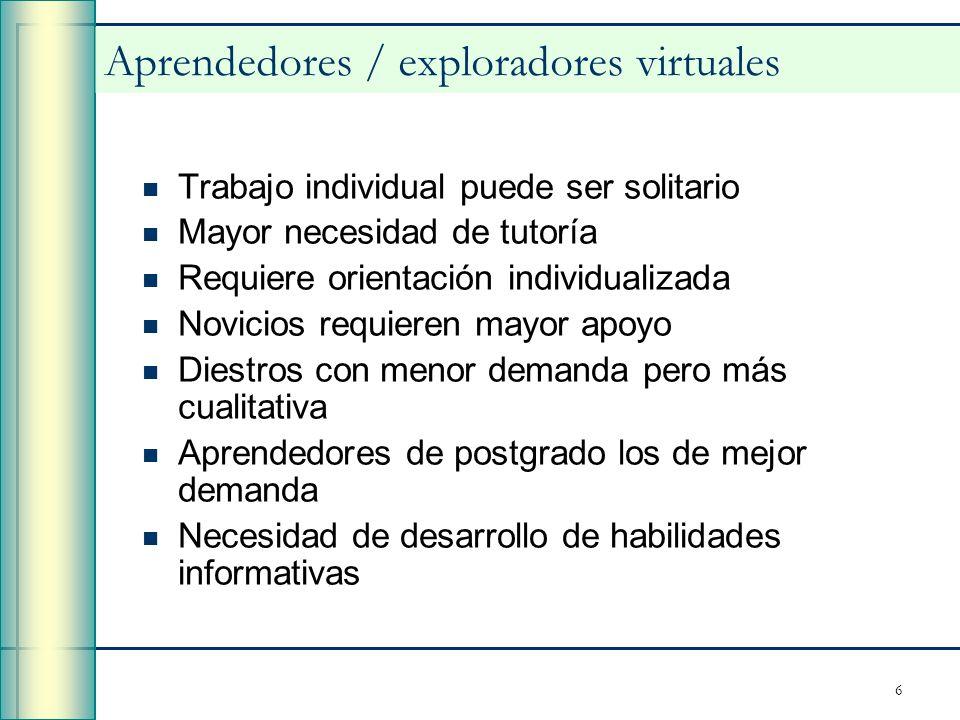 Aprendedores / exploradores virtuales