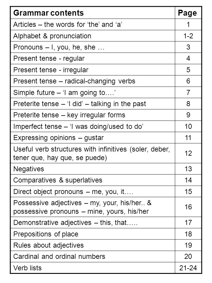 Grammar contents Page 1 Articles – the words for 'the' and 'a' 1-2