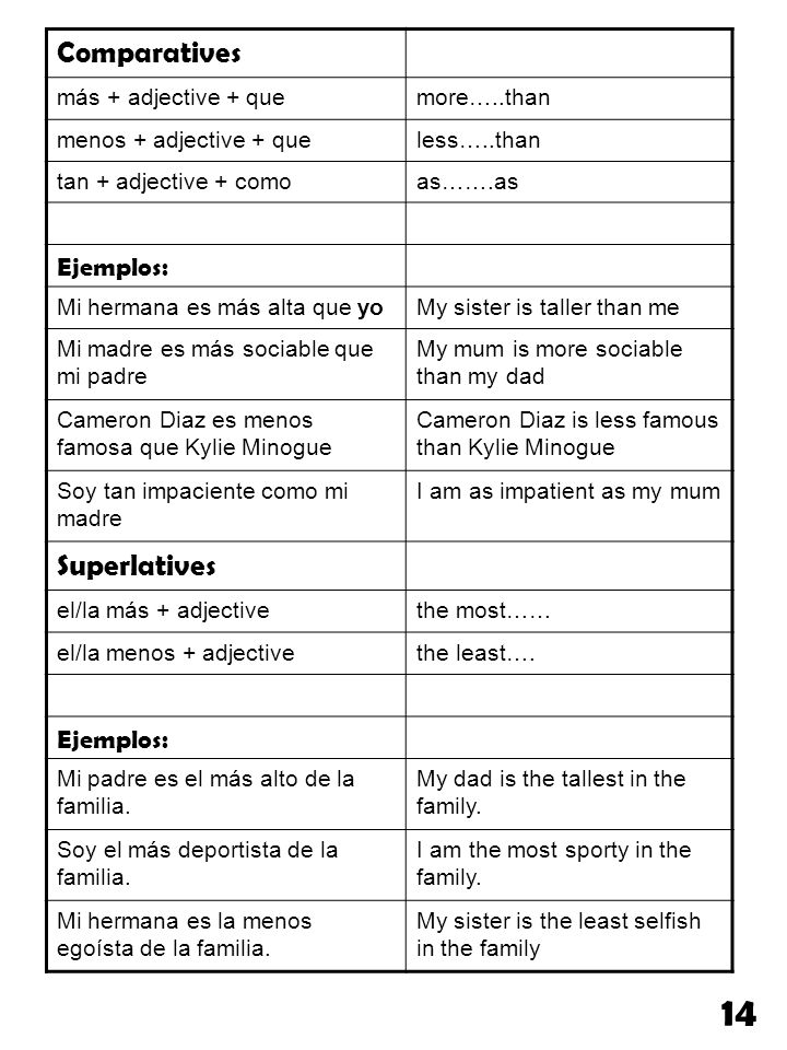 14 Comparatives Superlatives Ejemplos: más + adjective + que