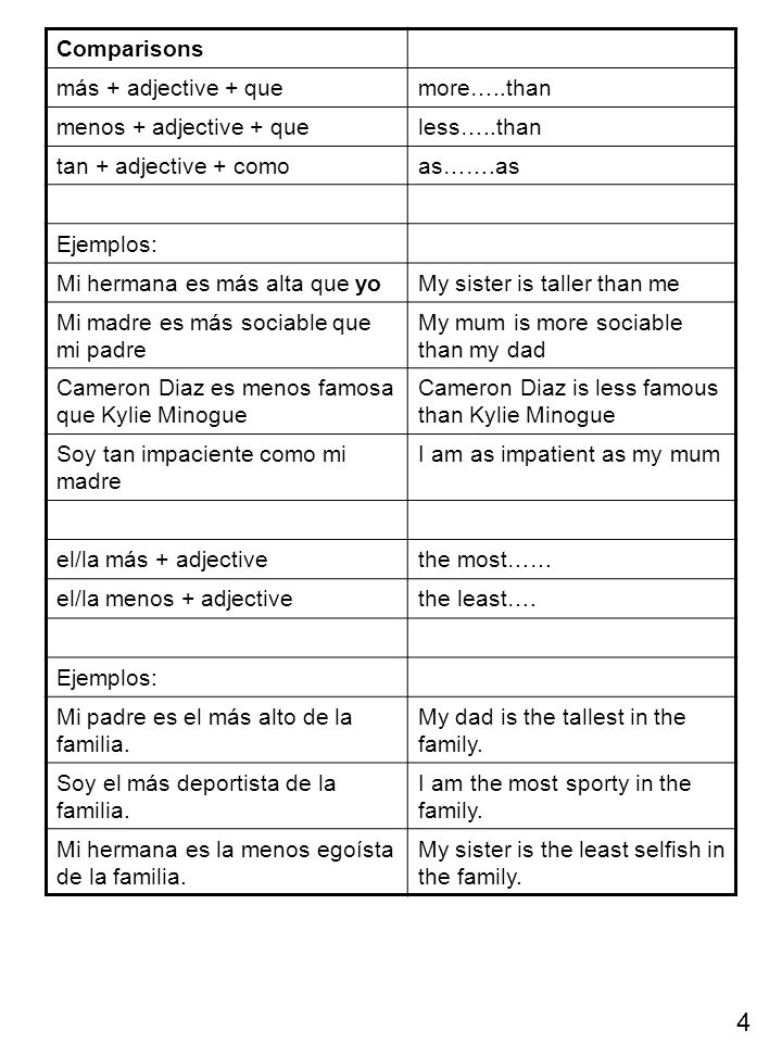 4 Comparisons más + adjective + que more…..than