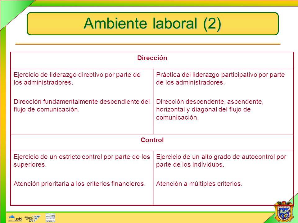 Ambiente laboral (2) Dirección