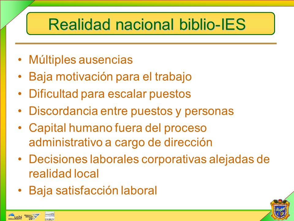 Realidad nacional biblio-IES
