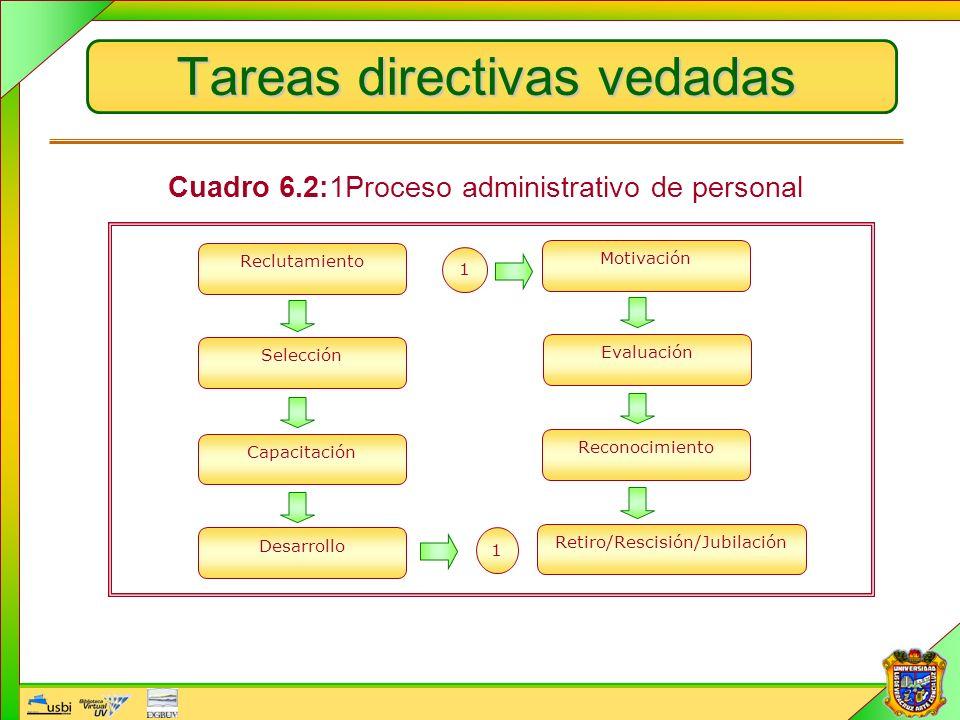 Tareas directivas vedadas