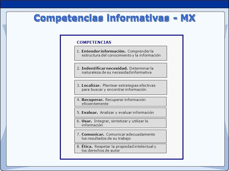 Competencias informativas - MX