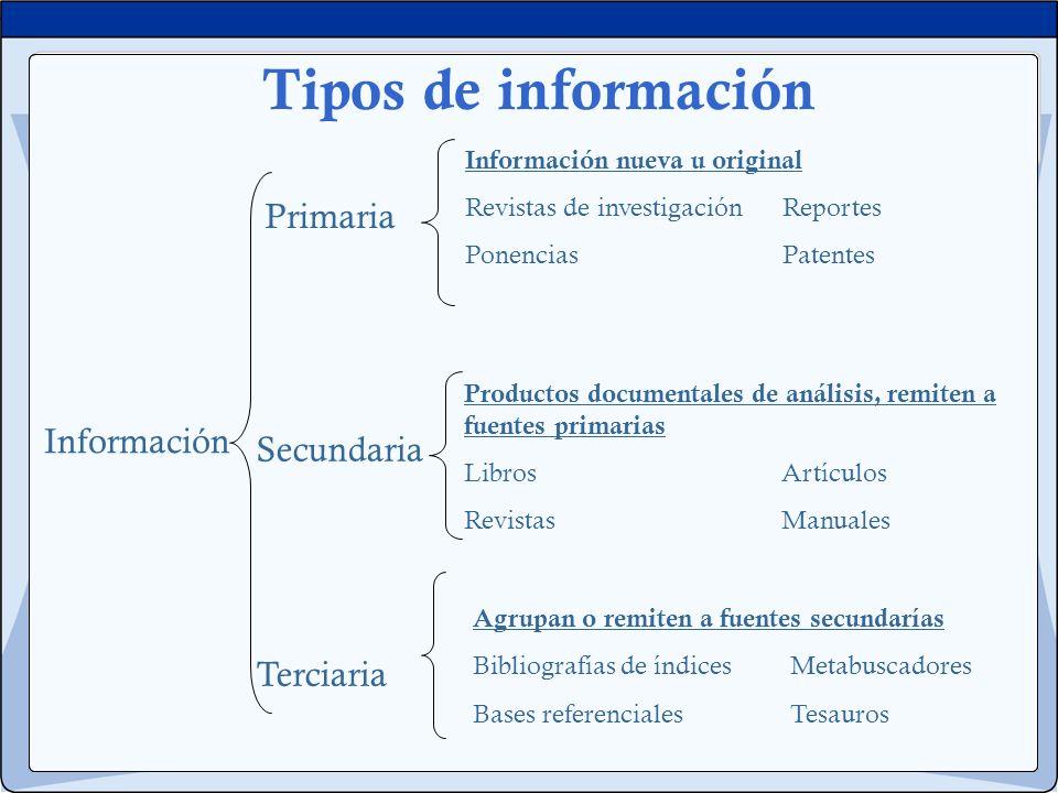Tipos de información Primaria Información Secundaria Terciaria