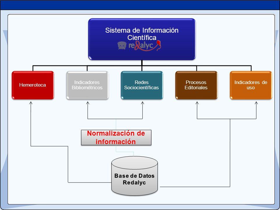 Normalización de información