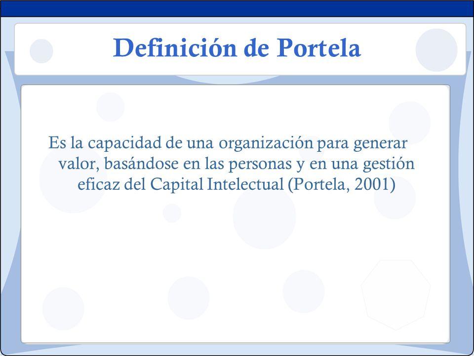 Definición de Portela