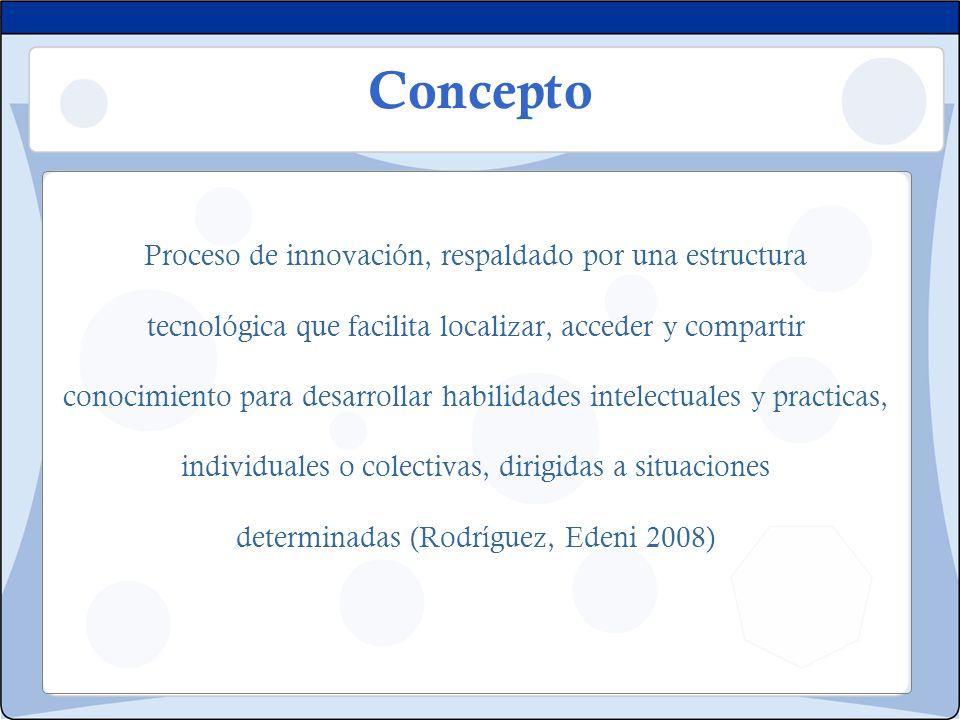 Concepto Proceso de innovación, respaldado por una estructura