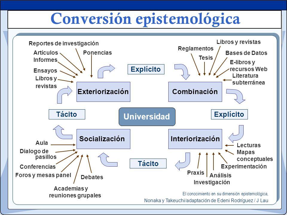 Conversión epistemológica