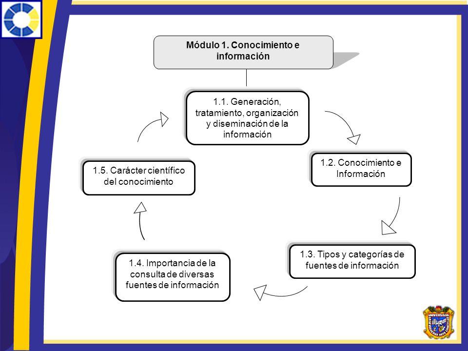 Módulo 1. Conocimiento e información