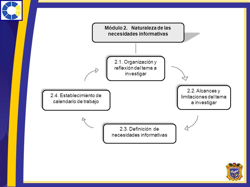 Módulo 2. Naturaleza de las necesidades informativas