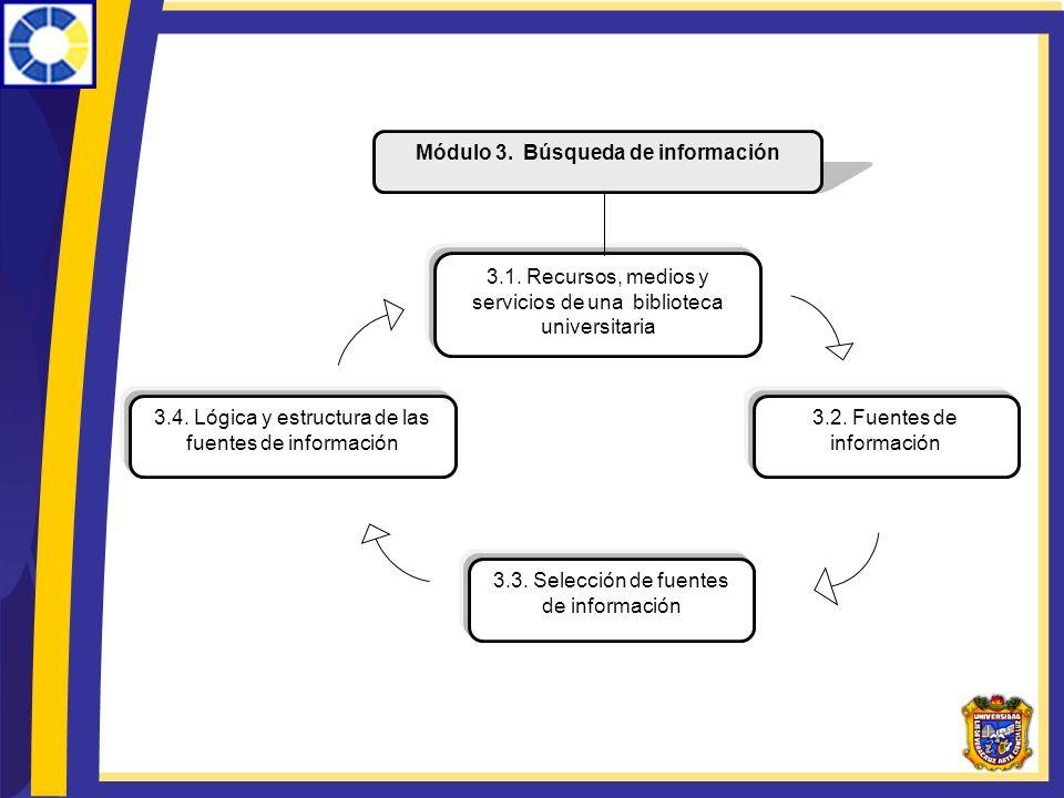 Módulo 3. Búsqueda de información