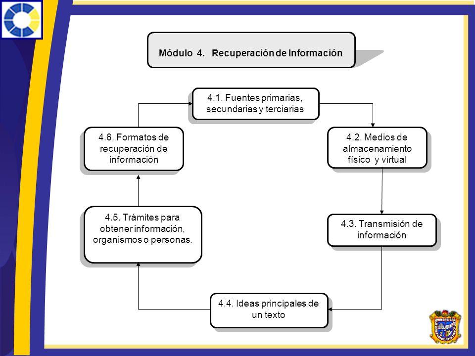Módulo 4. Recuperación de Información