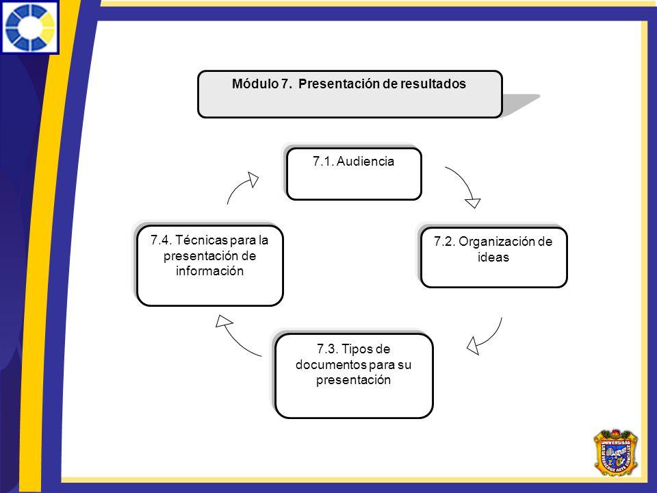 Módulo 7. Presentación de resultados