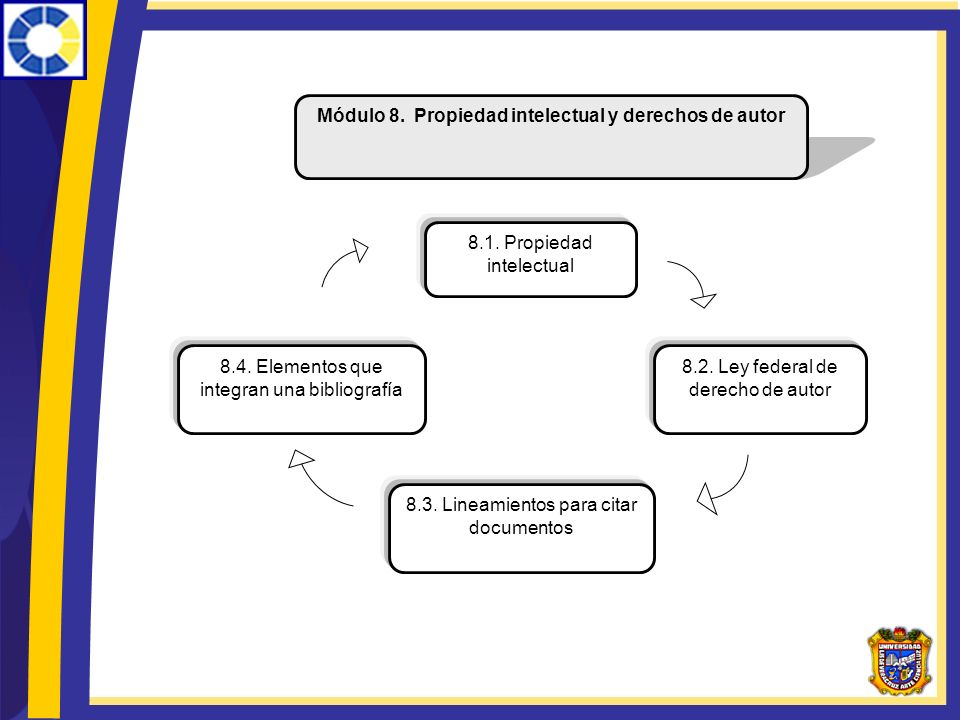 Módulo 8. Propiedad intelectual y derechos de autor