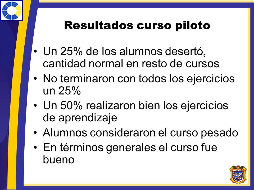 Resultados curso piloto