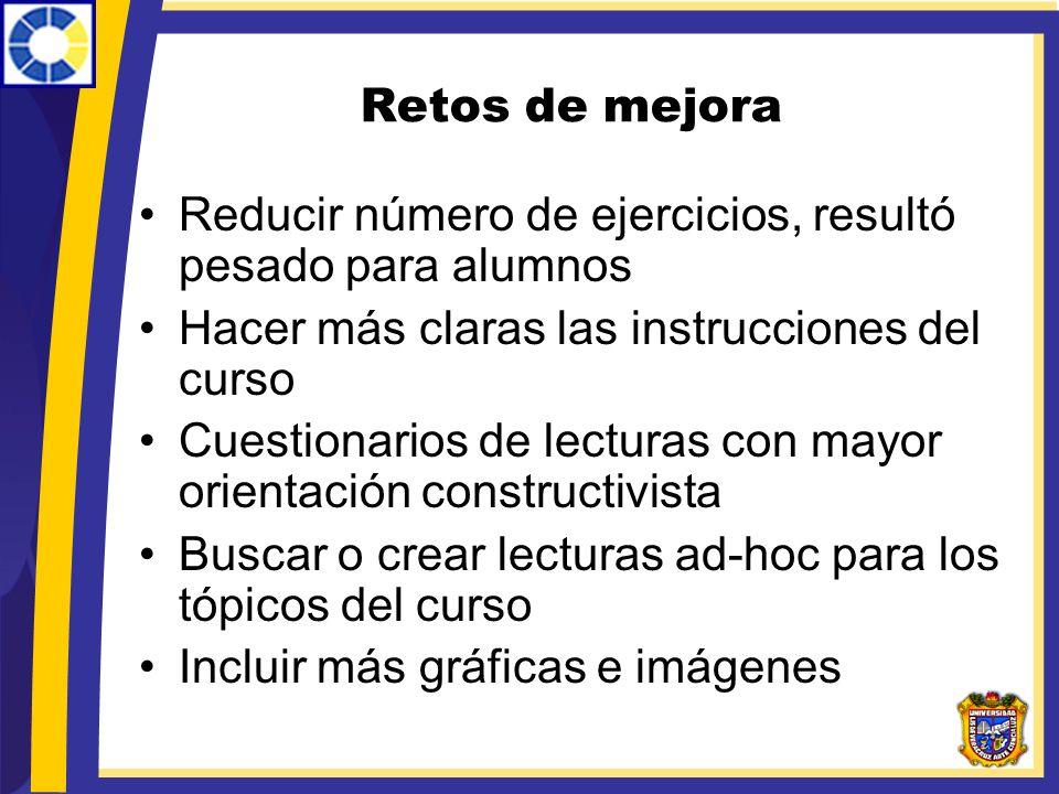 Retos de mejora Reducir número de ejercicios, resultó pesado para alumnos. Hacer más claras las instrucciones del curso.