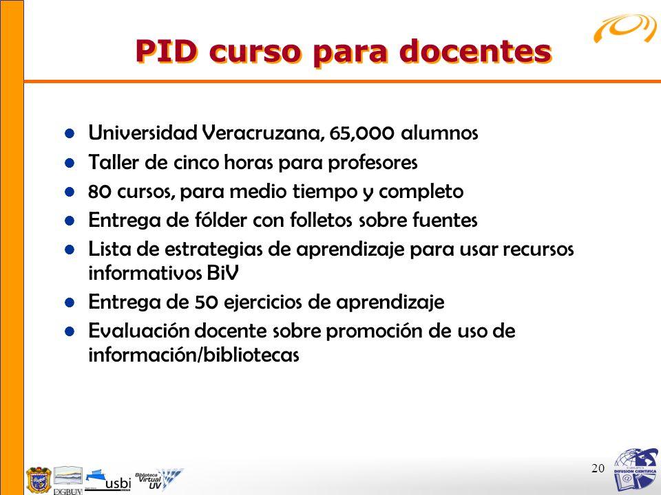 PID curso para docentes