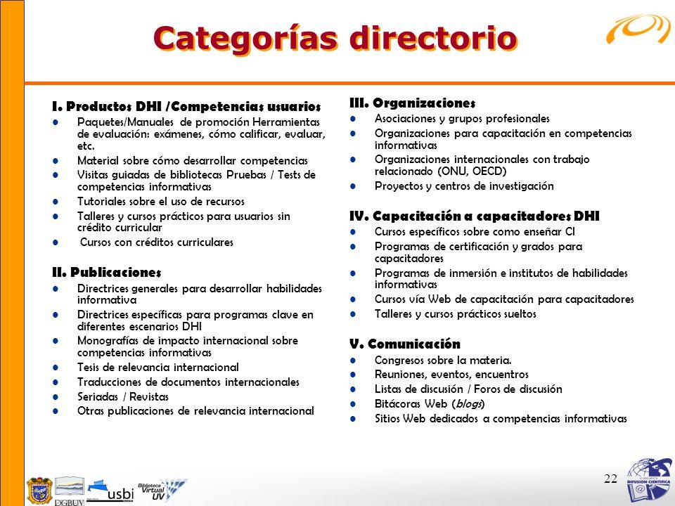 Categorías directorio