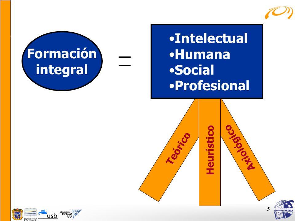 Intelectual Humana Formación Social integral Profesional Axiológico