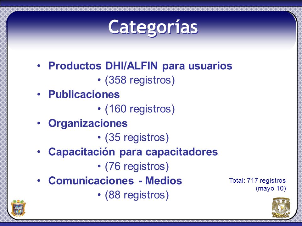 Categorías Productos DHI/ALFIN para usuarios (358 registros)
