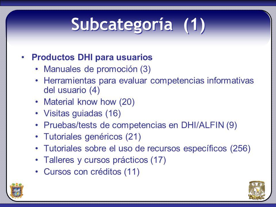 Subcategoría (1) Productos DHI para usuarios Manuales de promoción (3)