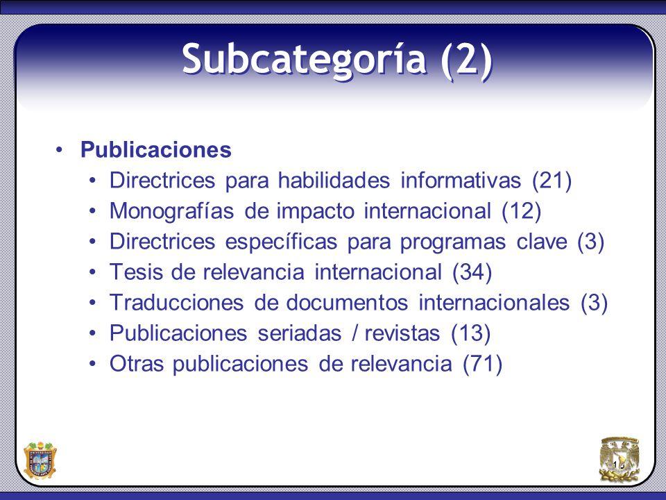 Subcategoría (2) Publicaciones
