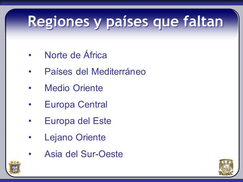 Regiones y países que faltan