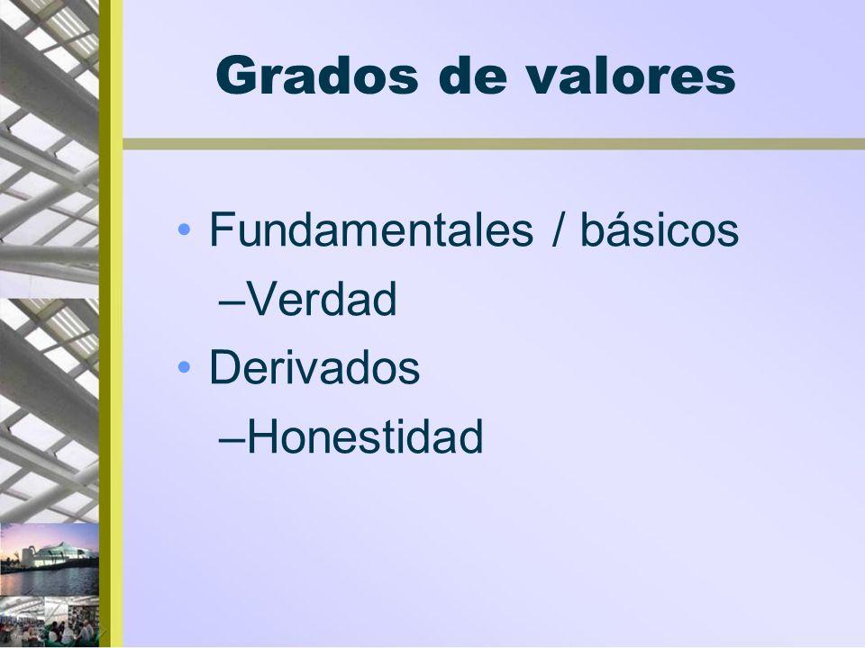 Grados de valores Fundamentales / básicos Verdad Derivados Honestidad