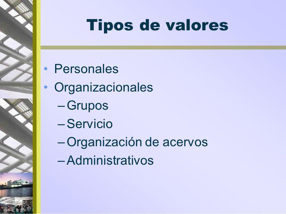 Tipos de valores Personales Organizacionales Grupos Servicio