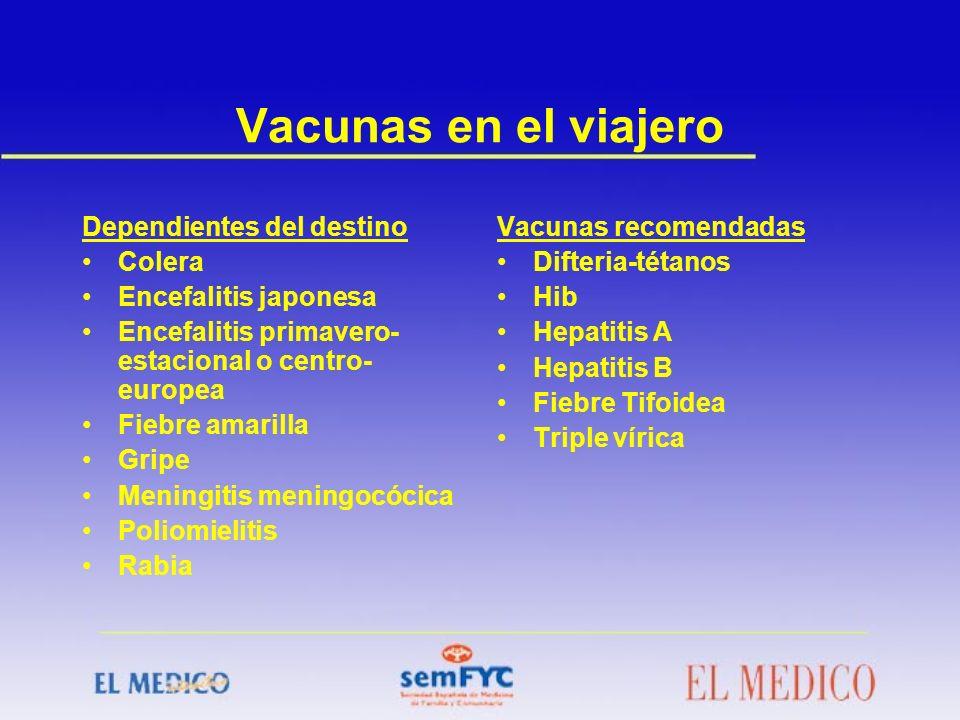 Vacunas en el viajero Dependientes del destino Colera