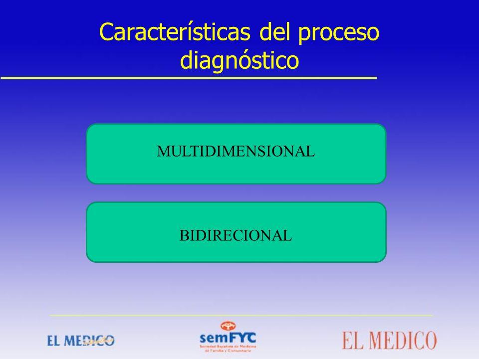 Características del proceso diagnóstico