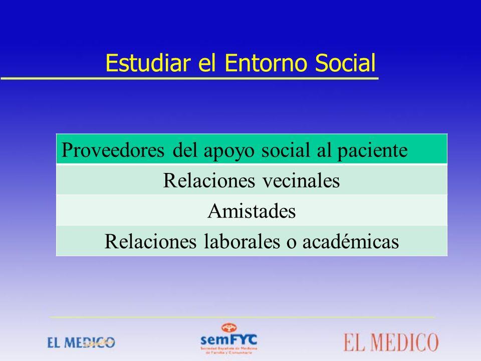 Estudiar el Entorno Social