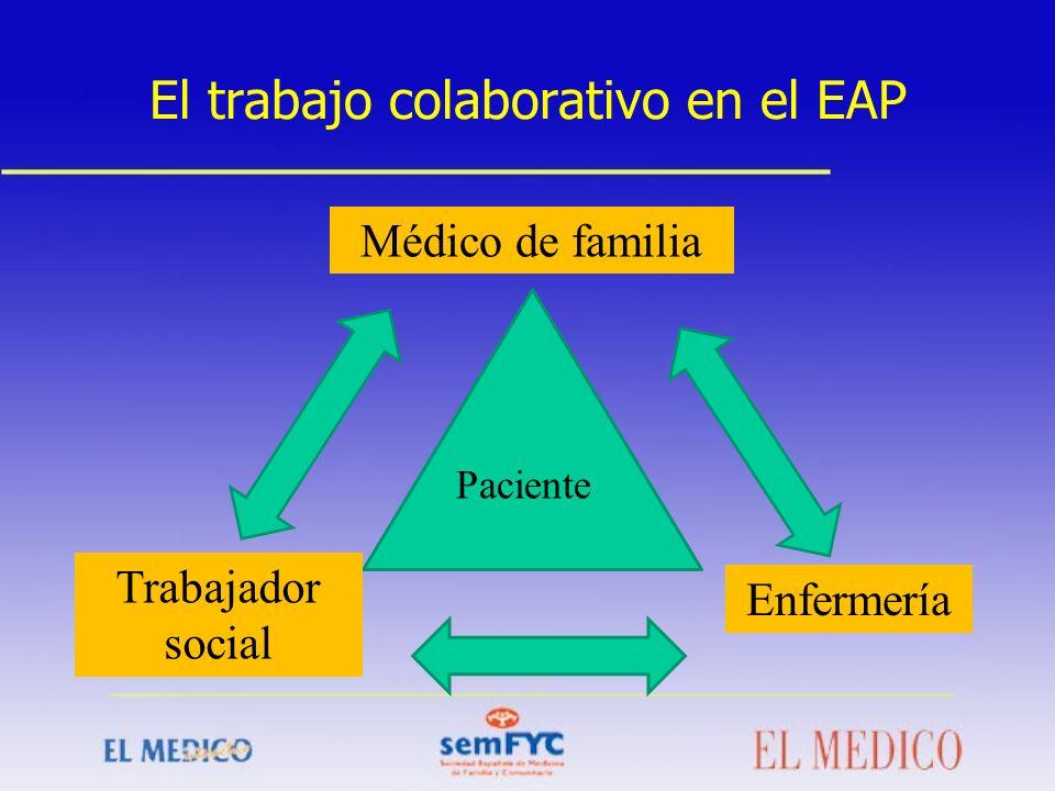 El trabajo colaborativo en el EAP