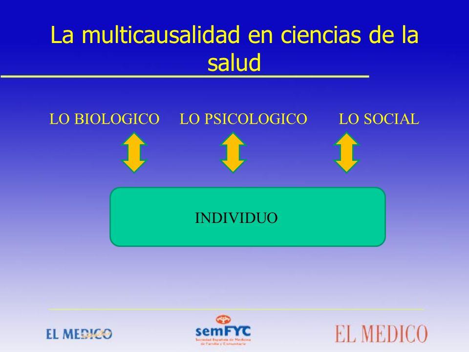 La multicausalidad en ciencias de la salud