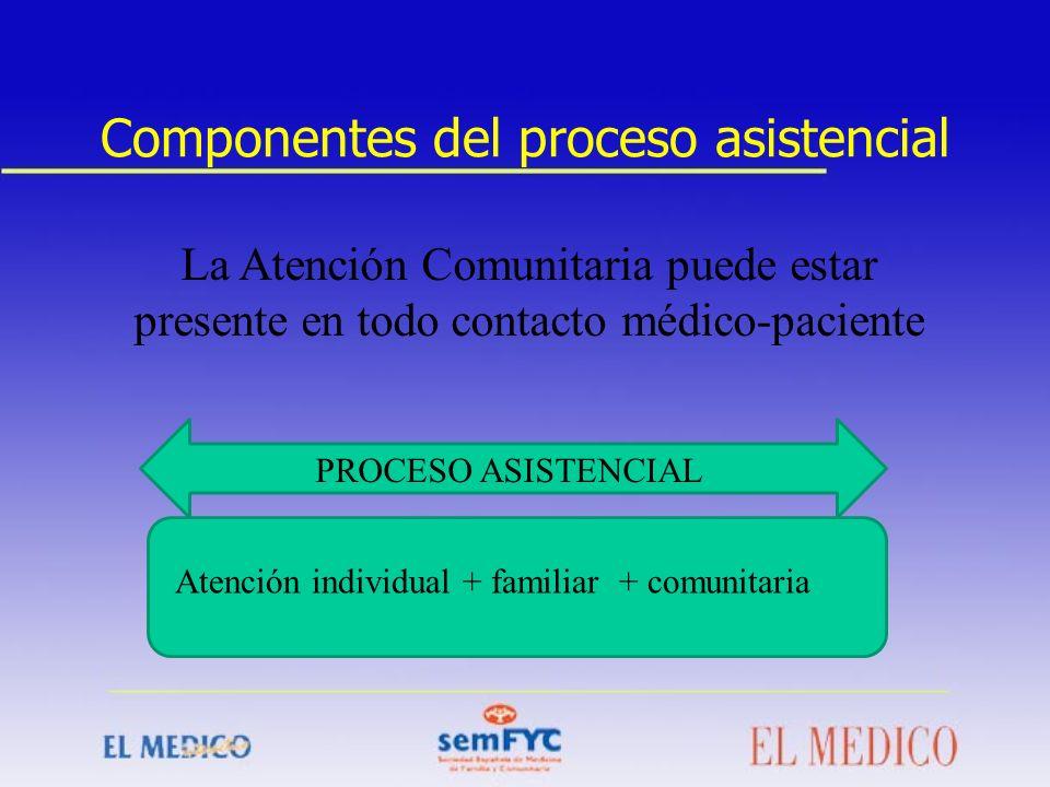 Componentes del proceso asistencial