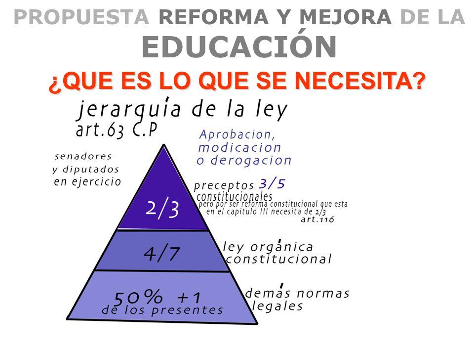 PROPUESTA REFORMA Y MEJORA DE LA EDUCACIÓN ¿QUE ES LO QUE SE NECESITA