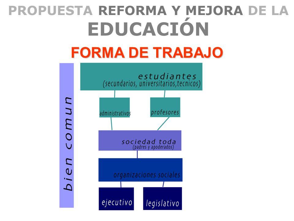 PROPUESTA REFORMA Y MEJORA DE LA EDUCACIÓN