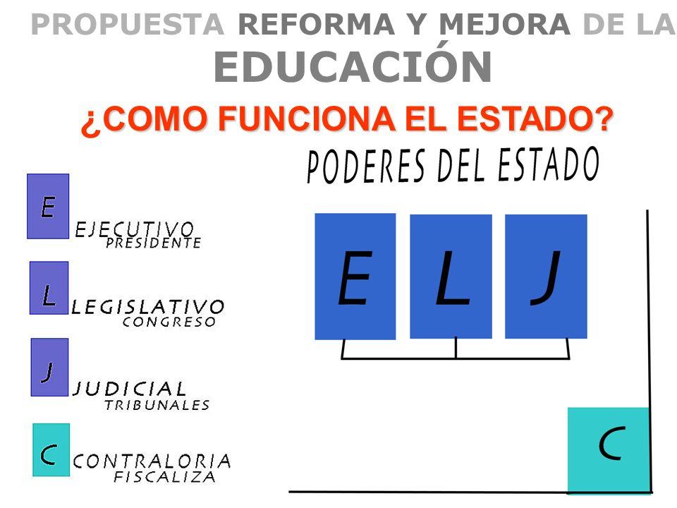 PROPUESTA REFORMA Y MEJORA DE LA EDUCACIÓN ¿COMO FUNCIONA EL ESTADO