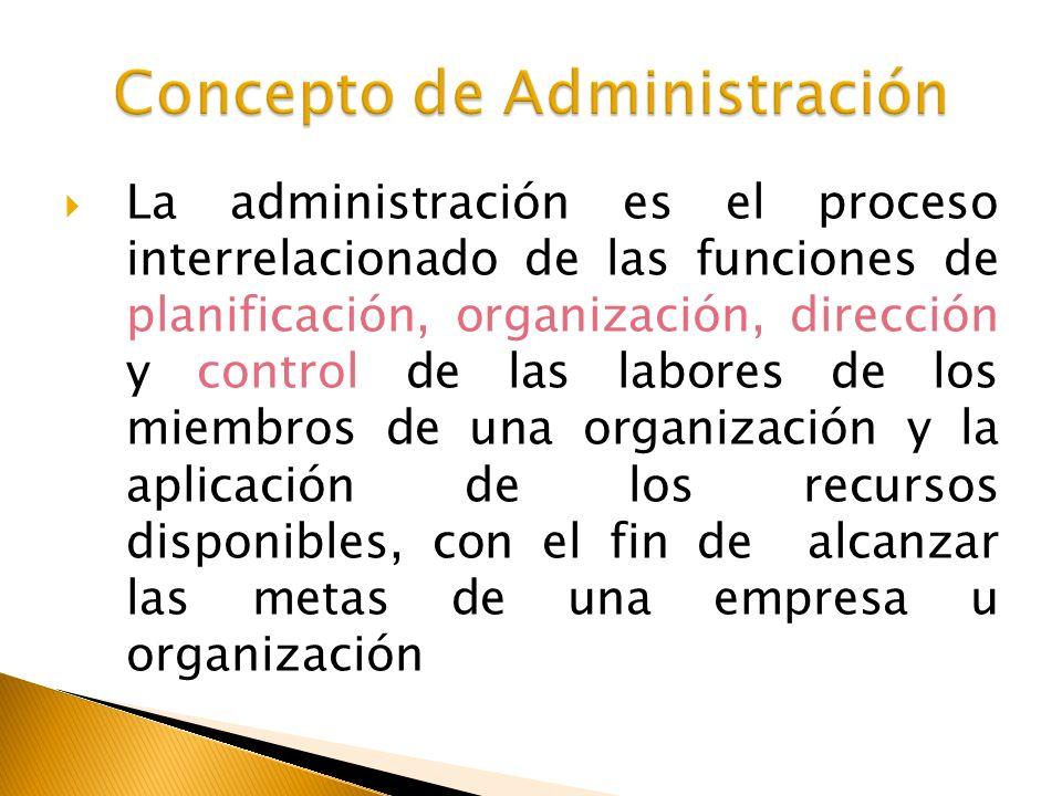 Historia de la administracion teorias ppt descargar for Nociones basicas de oficina concepto
