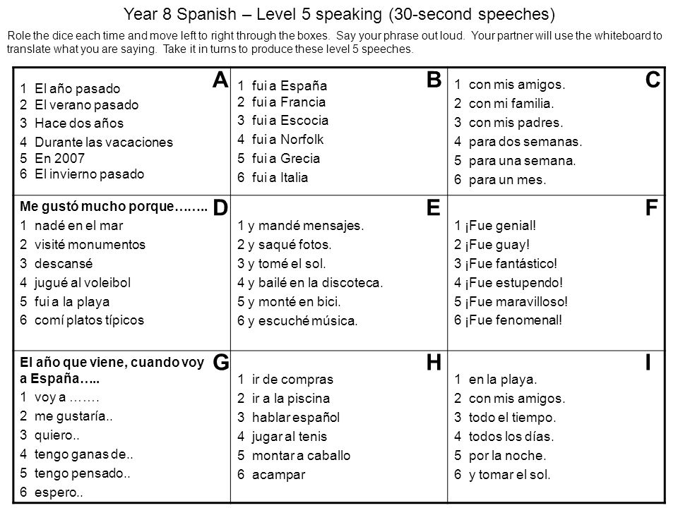 Year 8 Spanish – Level 5 speaking (30-second speeches)