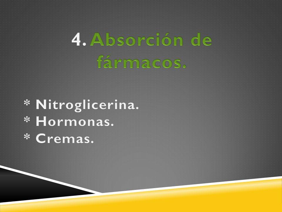 4. Absorción de fármacos. * Nitroglicerina. * Hormonas. * Cremas.
