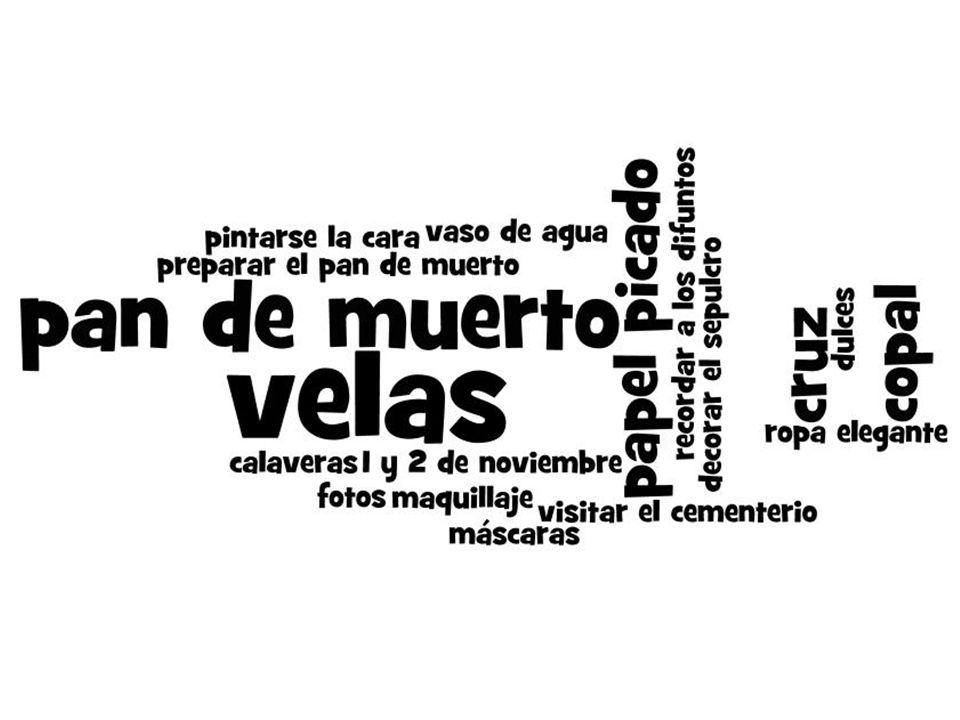 Wordle for Dia de los Muertos