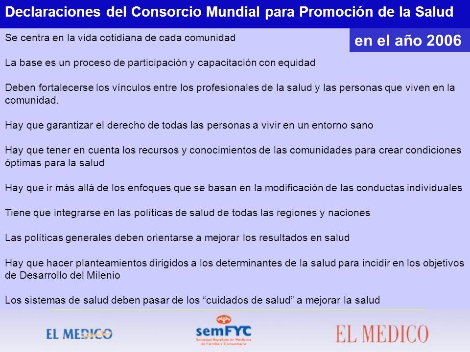 Declaraciones del Consorcio Mundial para Promoción de la Salud