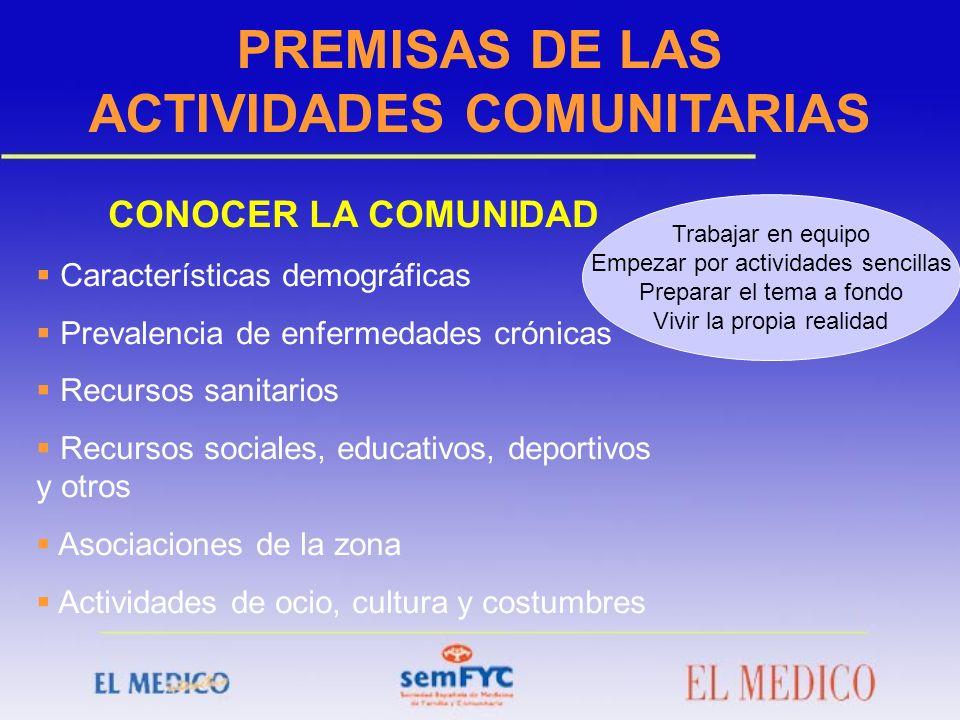 PREMISAS DE LAS ACTIVIDADES COMUNITARIAS