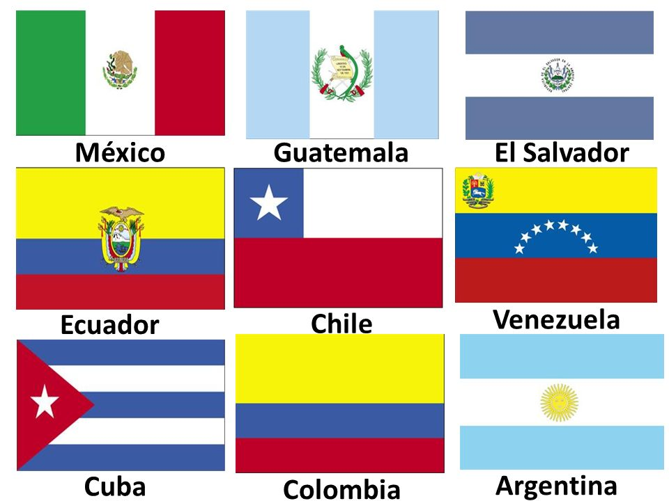 México El Salvador Ecuador Chile Venezuela Cuba Colombia Argentina