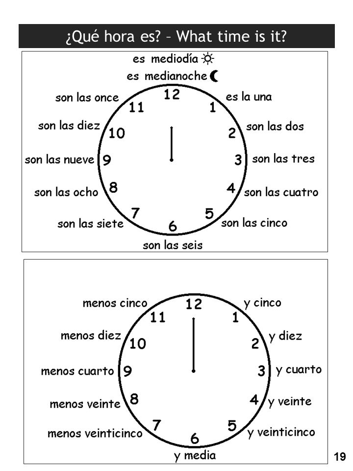 ¿Qué hora es – What time is it