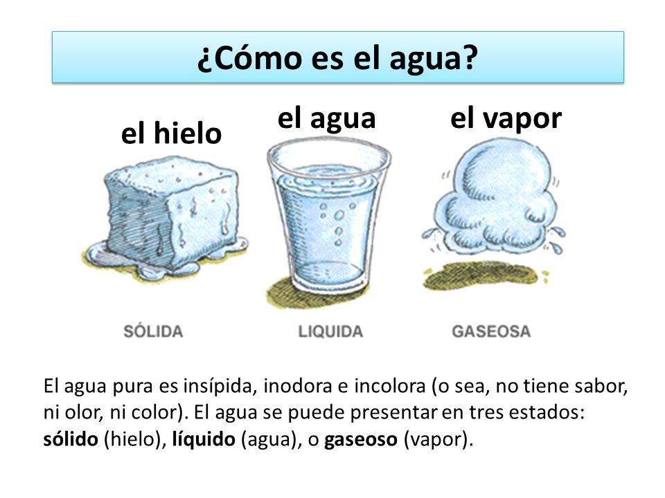 ¿Cómo es el agua el agua el vapor el hielo