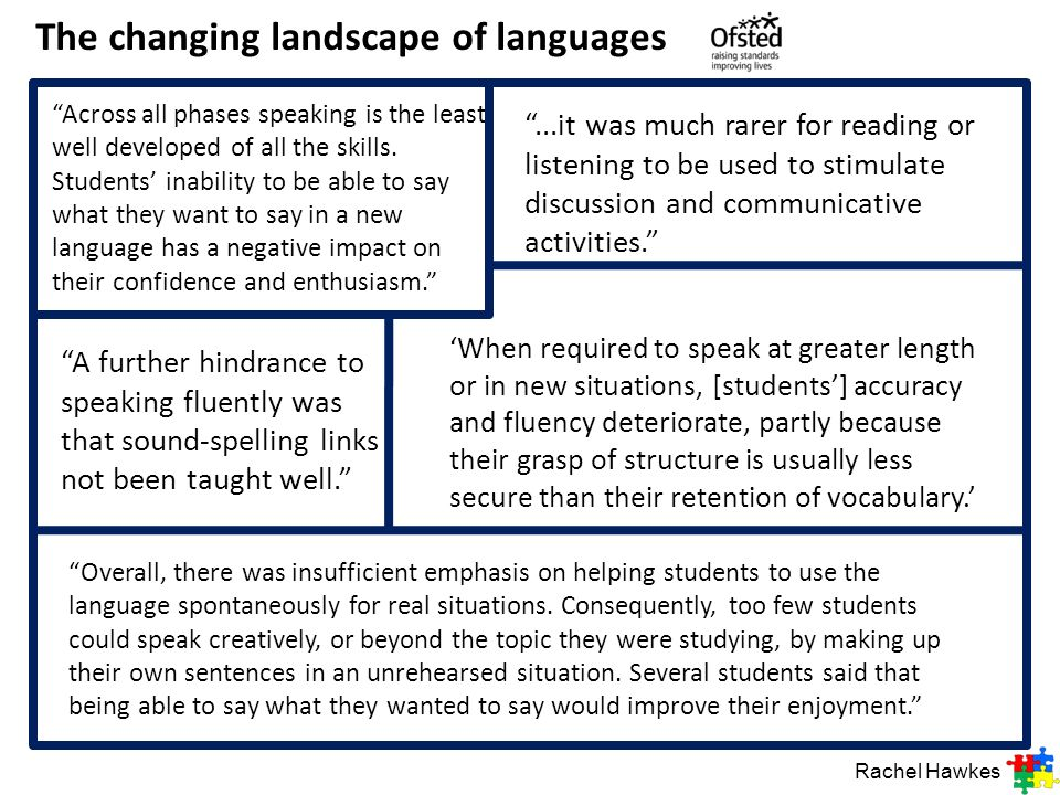 The changing landscape of languages