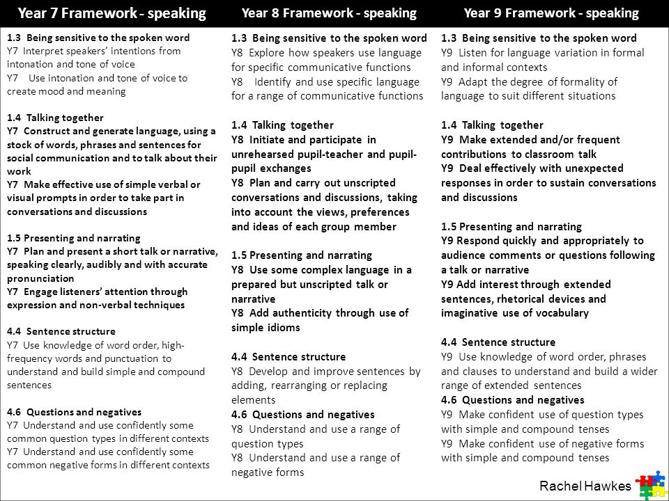 Year 7 Framework - speaking